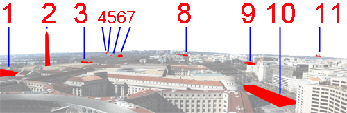 Washington Sites As Seen From the Old Post Office Tower